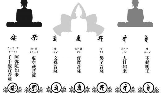 梵字にはどういう意味があるの?